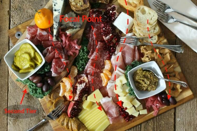 charcuterie platter with lines and arrows to chow how you can create flow and a good layout